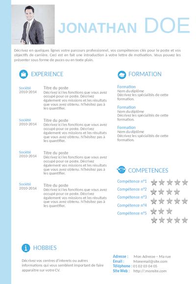 CV Type